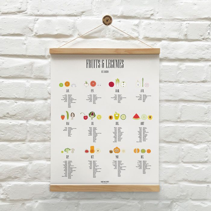 memory-affiches-fruits-legumes-3